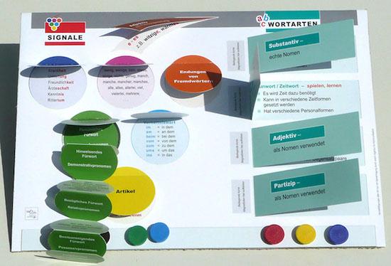 Signaltraube, best of dyslexia, Material, Spiel, Legasthenie, Legasthenietraining