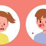 Corona, Coronavirus, Kinder, Kindern Corona erklären